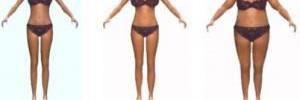 Легкий способ правильного похудения