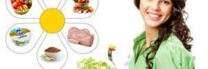 Названы главные ошибки здорового питания