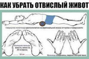 Этот легкий трюк избавит от боли в спине, улучшит осанку и уменьшит живот! За 5 минут